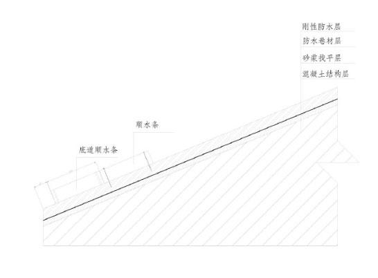 琉璃瓦之筒瓦的施工流程和相关工艺介绍